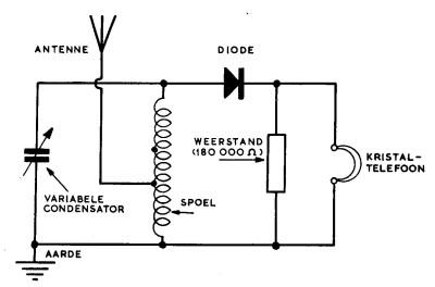 Schema Philips Pionier 1